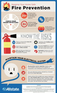 Fire Prevention Infographic